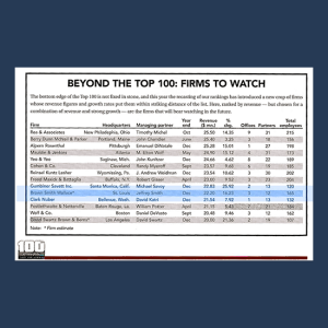 media bswllc top firms to watch